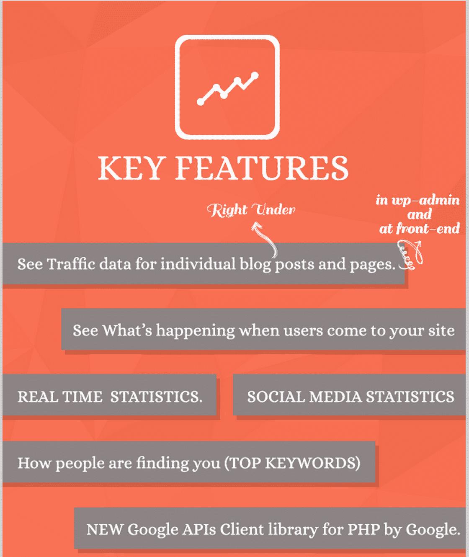 Key Features of Analytify WordPress Plugin