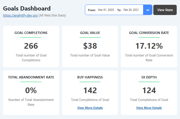 Google Analytics Goals Dashboard - A simplified way to showcase the covnersions to your clients.
