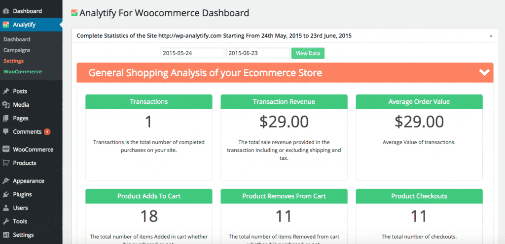 Analytify WooCommerce Dashboard