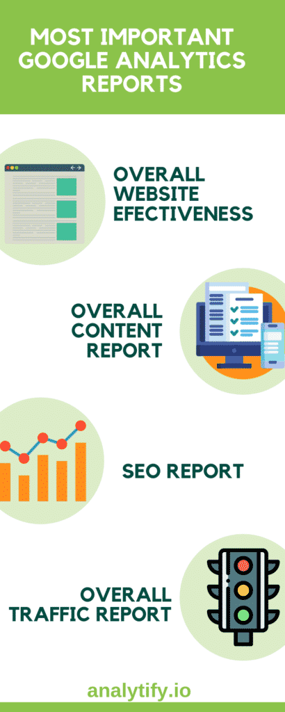 Most Important Google Analytics Reports