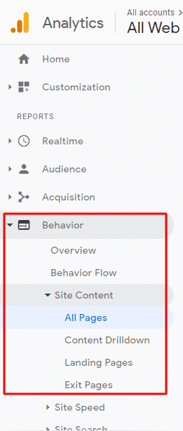 How to Find Traffic Sources to WordPress Web-Pages in Google Analytics