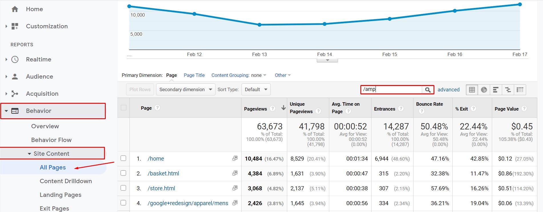 View AMP analytics in Google Analytics