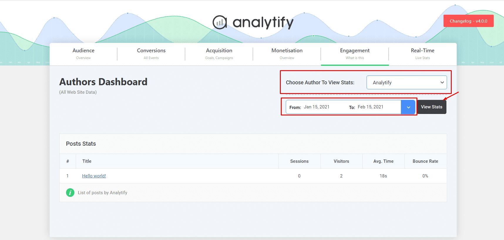 Authors Analytics