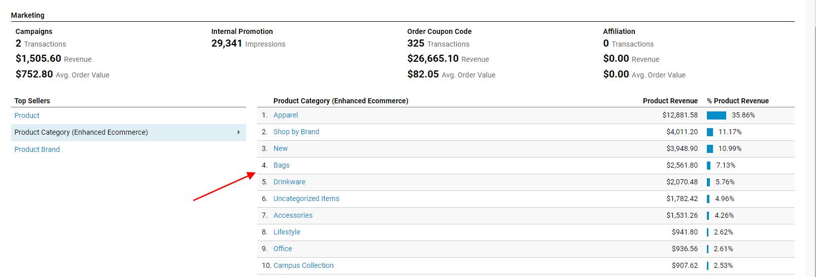 enhanced ecommerce google analytics report