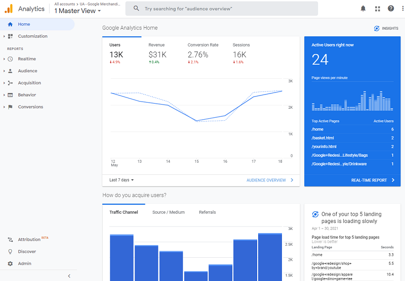 begginers guide to google analytics